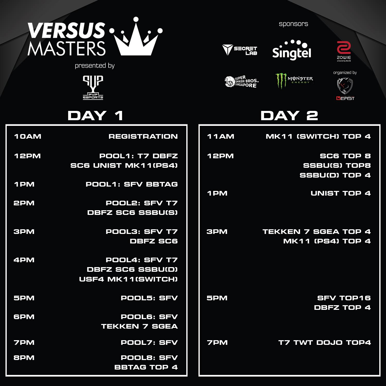 Versus Masters 2019 - BeastAPAC